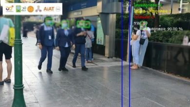 Photo of Thammasat University Develops an AI Innovation to Identify and Monitor Mask Usage