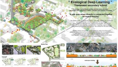 """Photo of Thammasat Secondary School """"Ecological Deep Learning"""" received an IFLA AAPME AWARDS 2020"""